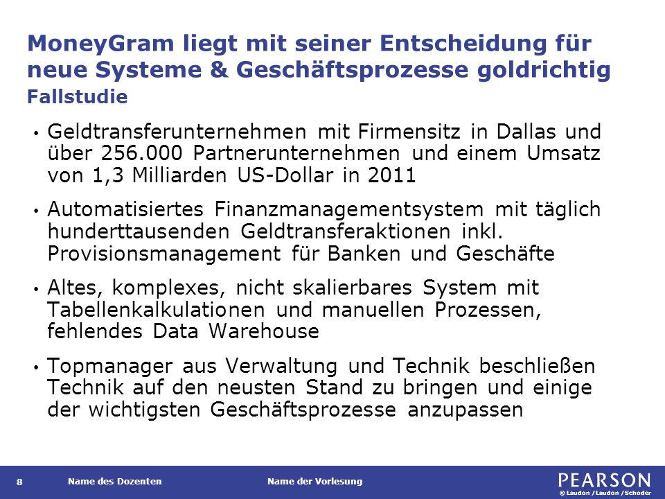 © Laudon /Laudon /Schoder Name des DozentenName der Vorlesung Gründe für Outsourcing der Systementwicklung 129 Fragen zur Fallstudie (S.