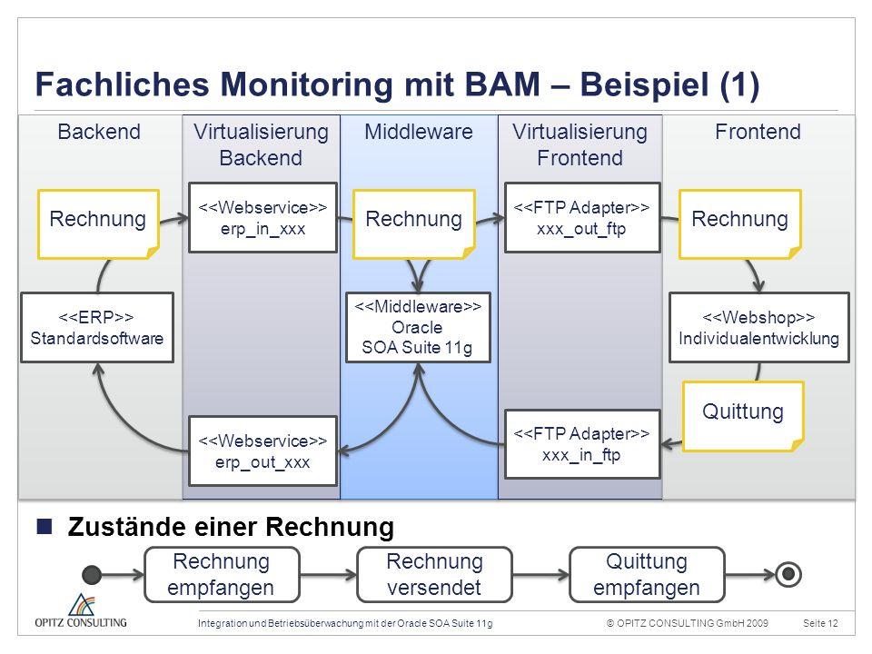 © OPITZ CONSULTING GmbH 2009Seite 12Integration und Betriebsüberwachung mit der Oracle SOA Suite 11g Konstruktionsraster 20mm 4mm OPITZ CONSULTING Vor