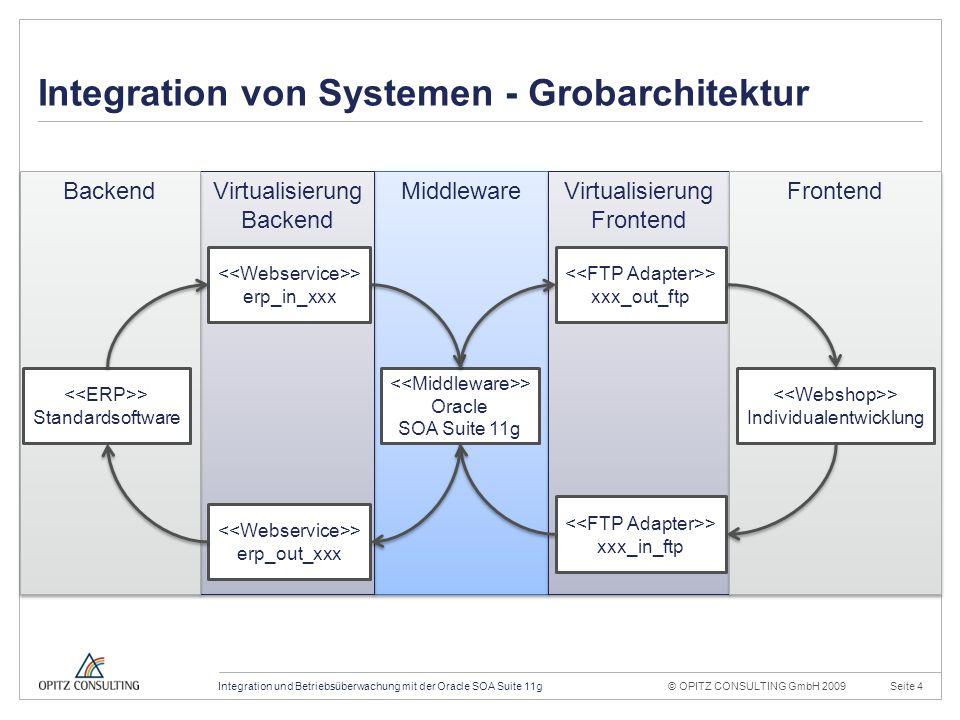 © OPITZ CONSULTING GmbH 2009Seite 5Integration und Betriebsüberwachung mit der Oracle SOA Suite 11g Konstruktionsraster 20mm 4mm OPITZ CONSULTING Vorlage Powerpoint 2009; Version 1.1; 01.10.2009; TGA, MVI, JWI Titel und Inhalt: Dies ist das Haupttemplate für Inhaltsseiten.