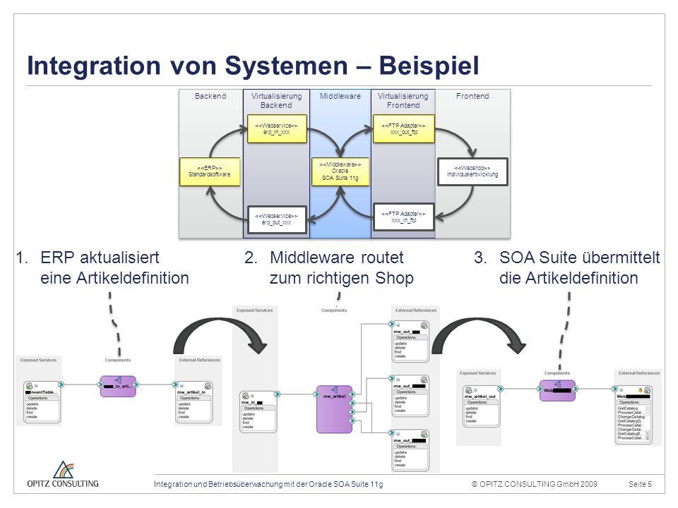 © OPITZ CONSULTING GmbH 2009Seite 6Integration und Betriebsüberwachung mit der Oracle SOA Suite 11g Konstruktionsraster 20mm 4mm OPITZ CONSULTING Vorlage Powerpoint 2009; Version 1.1; 01.10.2009; TGA, MVI, JWI Titel und Inhalt: Dies ist das Haupttemplate für Inhaltsseiten.