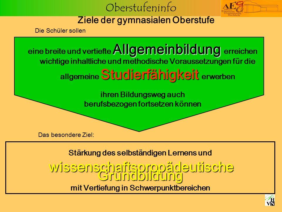 Oberstufeninfo Stärkung des selbständigen Lernens und wissenschaftspropädeutische Grundbildung wissenschaftspropädeutische Grundbildung mit Vertiefung