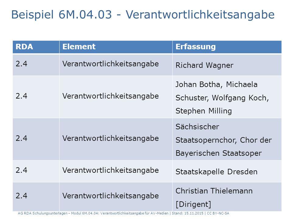 11 RDAElementErfassung 2.4Verantwortlichkeitsangabe Richard Wagner 2.4Verantwortlichkeitsangabe Johan Botha, Michaela Schuster, Wolfgang Koch, Stephen