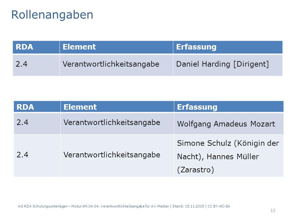 RDAElementErfassung 2.4VerantwortlichkeitsangabeDaniel Harding [Dirigent] Rollenangaben AG RDA Schulungsunterlagen – Modul 6M.04.04: Verantwortlichkei