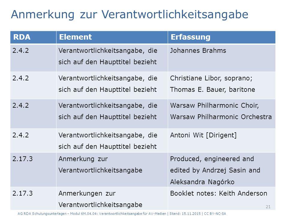 RDAElementErfassung 2.4.2 Verantwortlichkeitsangabe, die sich auf den Haupttitel bezieht Johannes Brahms 2.4.2 Verantwortlichkeitsangabe, die sich auf