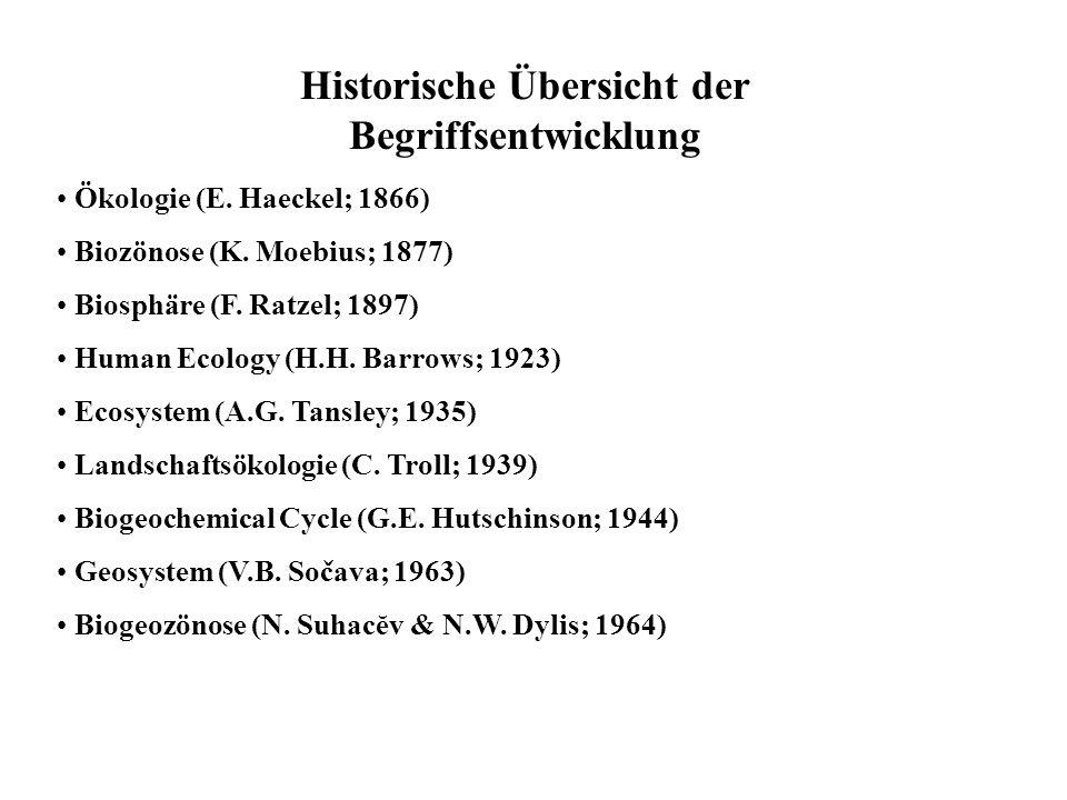 Historische Übersicht der Begriffsentwicklung Ökologie (E. Haeckel; 1866) Biozönose (K. Moebius; 1877) Biosphäre (F. Ratzel; 1897) Human Ecology (H.H.