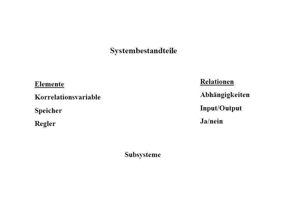 Systembestandteile Elemente Korrelationsvariable Speicher Regler Relationen Abhängigkeiten Input/Output Ja/nein Subsysteme