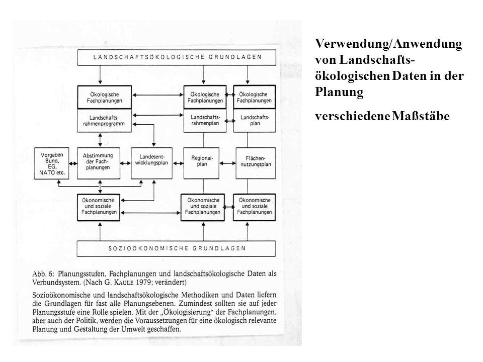 Verwendung/Anwendung von Landschafts- ökologischen Daten in der Planung verschiedene Maßstäbe