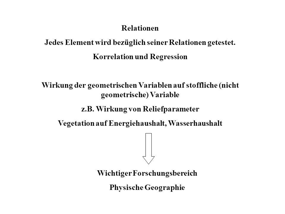 Relationen Jedes Element wird bezüglich seiner Relationen getestet. Korrelation und Regression Wirkung der geometrischen Variablen auf stoffliche (nic