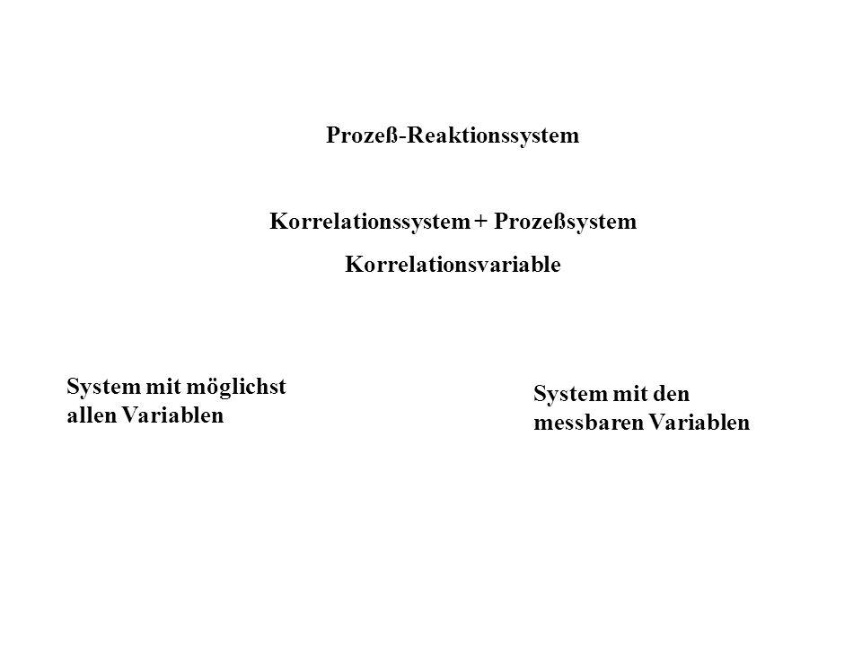 Korrelationssystem + Prozeßsystem Korrelationsvariable System mit möglichst allen Variablen System mit den messbaren Variablen