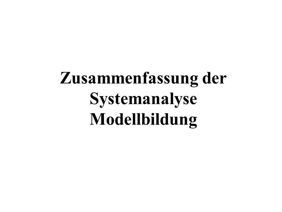 Zusammenfassung der Systemanalyse Modellbildung