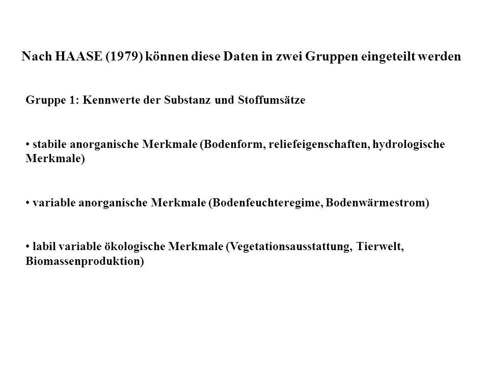 Nach HAASE (1979) können diese Daten in zwei Gruppen eingeteilt werden Gruppe 1: Kennwerte der Substanz und Stoffumsätze stabile anorganische Merkmale