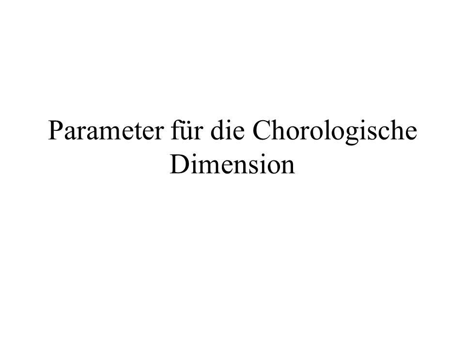 Parameter für die Chorologische Dimension