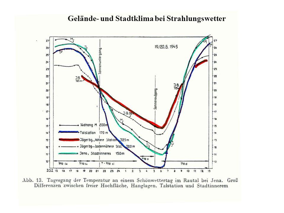 Gelände- und Stadtklima bei Strahlungswetter