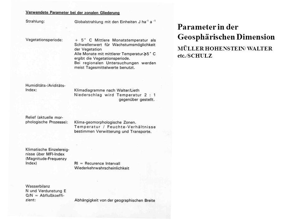 Parameter in der Geosphärischen Dimension MÜLLER HOHENSTEIN/ WALTER etc./SCHULZ