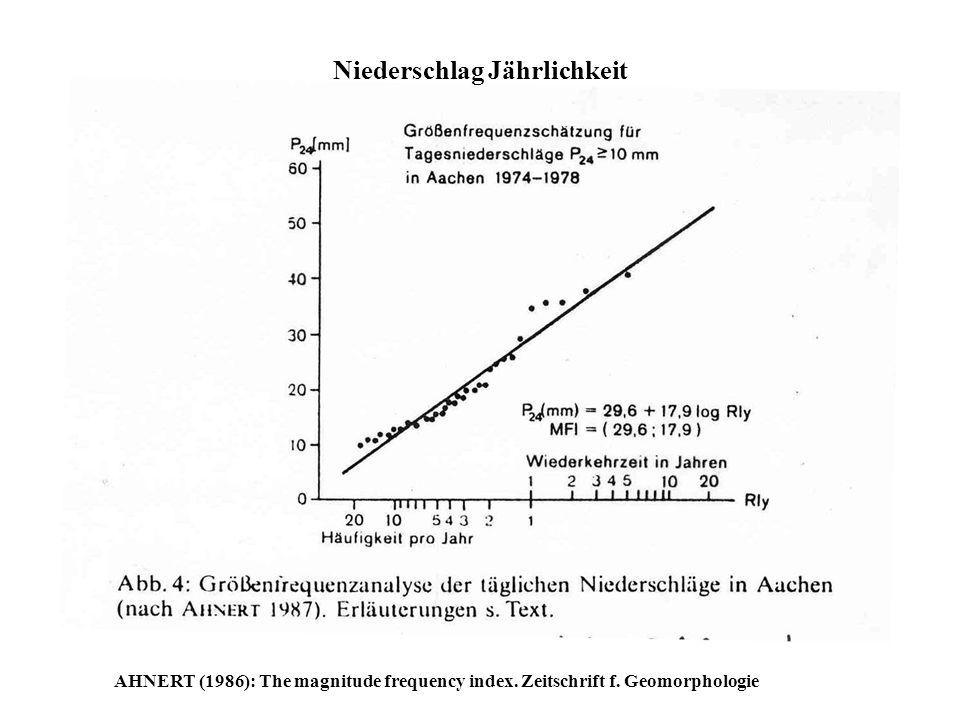 Niederschlag Jährlichkeit AHNERT (1986): The magnitude frequency index. Zeitschrift f. Geomorphologie