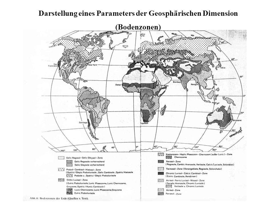 Darstellung eines Parameters der Geosphärischen Dimension (Bodenzonen)