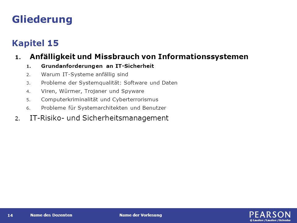 © Laudon /Laudon /Schoder Name des DozentenName der Vorlesung Gliederung 14 1.
