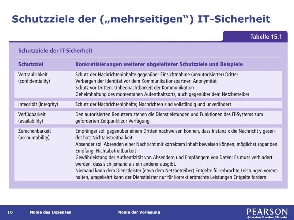 """© Laudon /Laudon /Schoder Name des DozentenName der Vorlesung Schutzziele der (""""mehrseitigen ) IT-Sicherheit 19"""