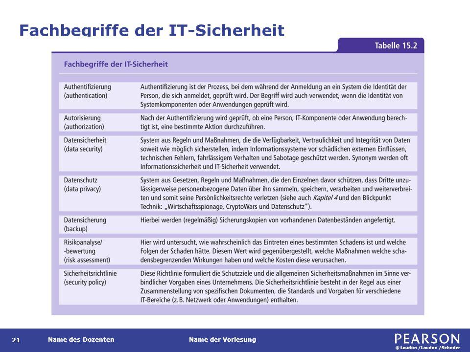 © Laudon /Laudon /Schoder Name des DozentenName der Vorlesung Fachbegriffe der IT-Sicherheit 21