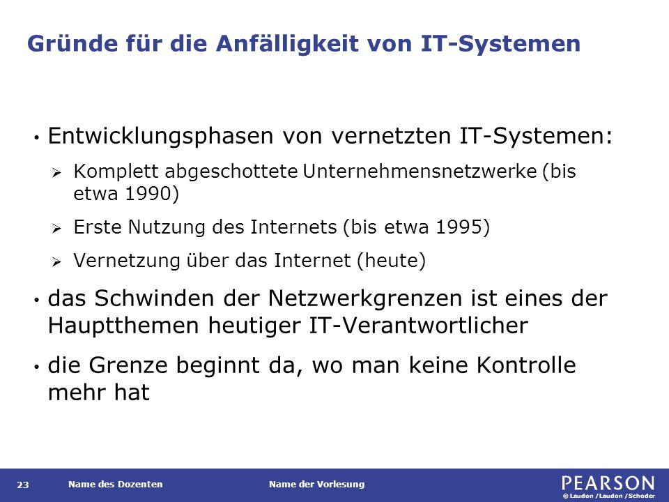 © Laudon /Laudon /Schoder Name des DozentenName der Vorlesung Gründe für die Anfälligkeit von IT-Systemen 23 Entwicklungsphasen von vernetzten IT-Systemen:  Komplett abgeschottete Unternehmensnetzwerke (bis etwa 1990)  Erste Nutzung des Internets (bis etwa 1995)  Vernetzung über das Internet (heute) das Schwinden der Netzwerkgrenzen ist eines der Hauptthemen heutiger IT-Verantwortlicher die Grenze beginnt da, wo man keine Kontrolle mehr hat