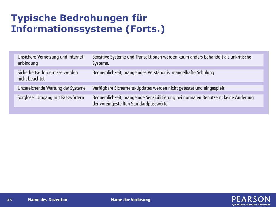 © Laudon /Laudon /Schoder Name des DozentenName der Vorlesung Typische Bedrohungen für Informationssysteme (Forts.) 25