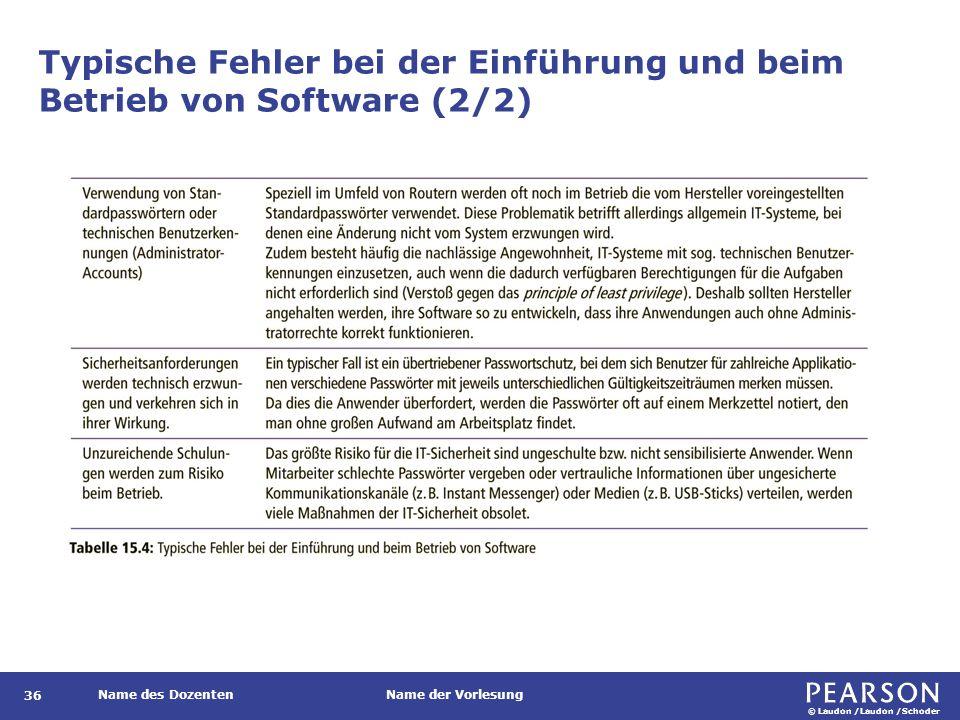 © Laudon /Laudon /Schoder Name des DozentenName der Vorlesung Typische Fehler bei der Einführung und beim Betrieb von Software (2/2) 36