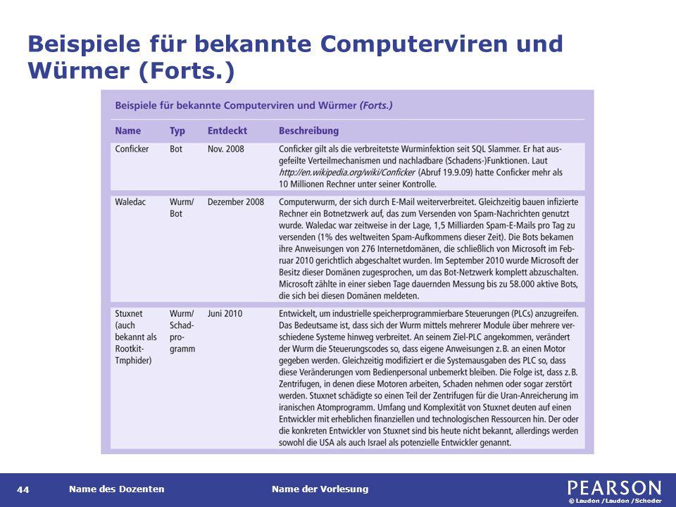 © Laudon /Laudon /Schoder Name des DozentenName der Vorlesung Beispiele für bekannte Computerviren und Würmer (Forts.) 44