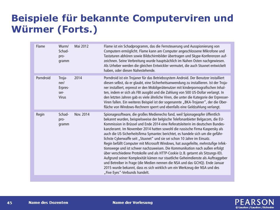 © Laudon /Laudon /Schoder Name des DozentenName der Vorlesung Beispiele für bekannte Computerviren und Würmer (Forts.) 45