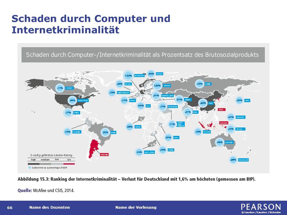 © Laudon /Laudon /Schoder Name des DozentenName der Vorlesung Schaden durch Computer und Internetkriminalität 66