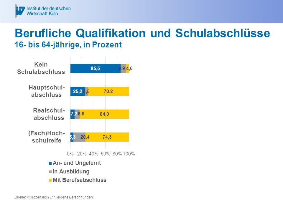 Berufliche Qualifikation und Schulabschlüsse 16- bis 64-jährige, in Prozent Quelle: Mikrozensus 2011; eigene Berechnungen