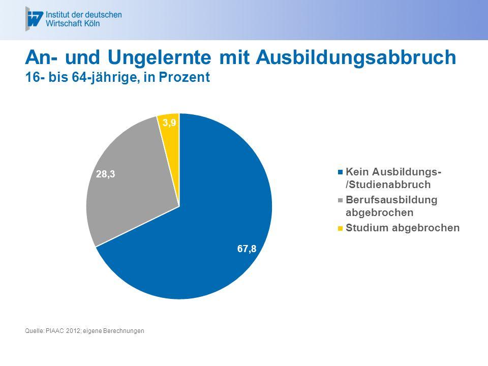 An- und Ungelernte mit Ausbildungsabbruch 16- bis 64-jährige, in Prozent Quelle: PIAAC 2012; eigene Berechnungen