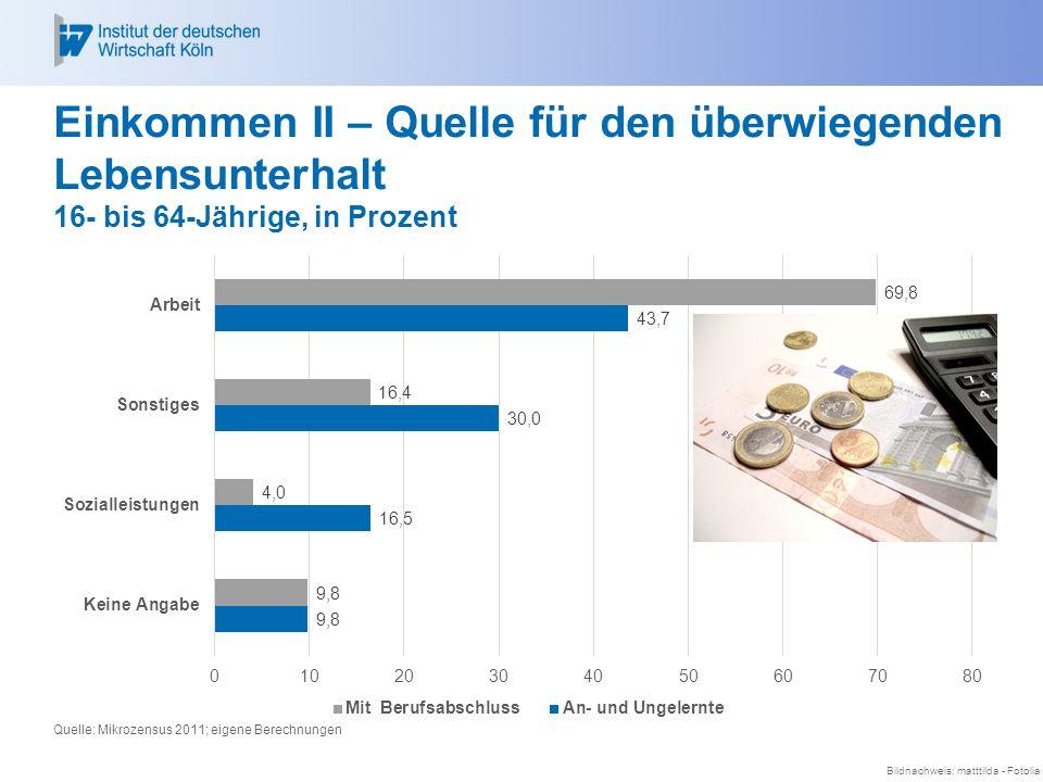 Einkommen II – Quelle für den überwiegenden Lebensunterhalt 16- bis 64-Jährige, in Prozent Quelle: Mikrozensus 2011; eigene Berechnungen Bildnachweis: matttilda - Fotolia