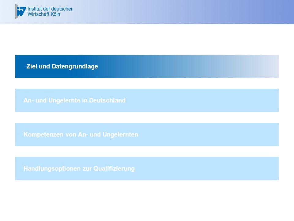 Zielsetzung  Empirische Bestandsaufnahme der Situation von An- und Ungelernten in Deutschland  Mikrozensus (MZ)  Sozio-oekonomisches Panel (SOEP)  Ergebnisse des Programme for the International Assessment of Adult Competencies (PIAAC)