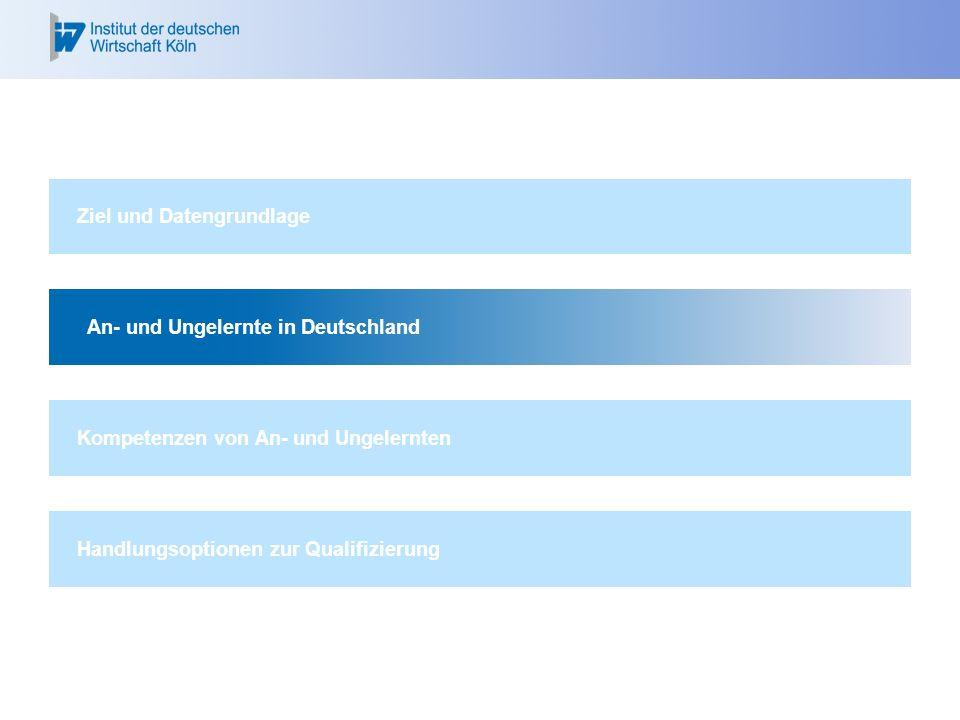 Ziel und Datengrundlage An- und Ungelernte in Deutschland Kompetenzen von An- und Ungelernten Handlungsoptionen zur Qualifizierung