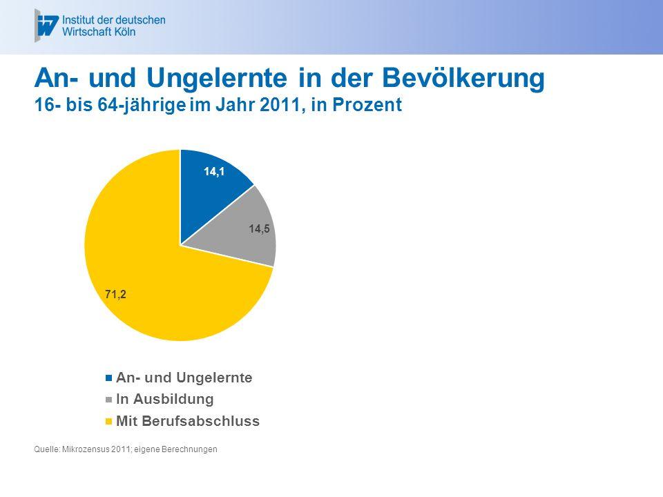 An- und Ungelernte in der Bevölkerung 16- bis 64-jährige im Jahr 2011, in Prozent Quelle: Mikrozensus 2011; eigene Berechnungen
