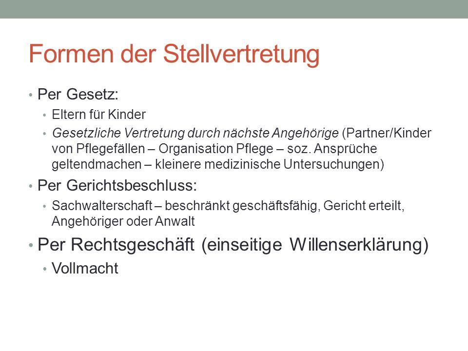 Formen der Vollmachten Quelle: Manz, Wirtschaft und Recht, S. 56, 2013 Nicht prüfungsrelevant