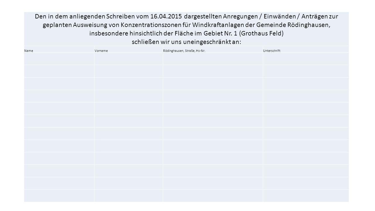 Den in dem anliegenden Schreiben vom 16.04.2015 dargestellten Anregungen / Einwänden / Anträgen zur geplanten Ausweisung von Konzentrationszonen für Windkraftanlagen der Gemeinde Rödinghausen, insbesondere hinsichtlich der Fläche im Gebiet Nr.