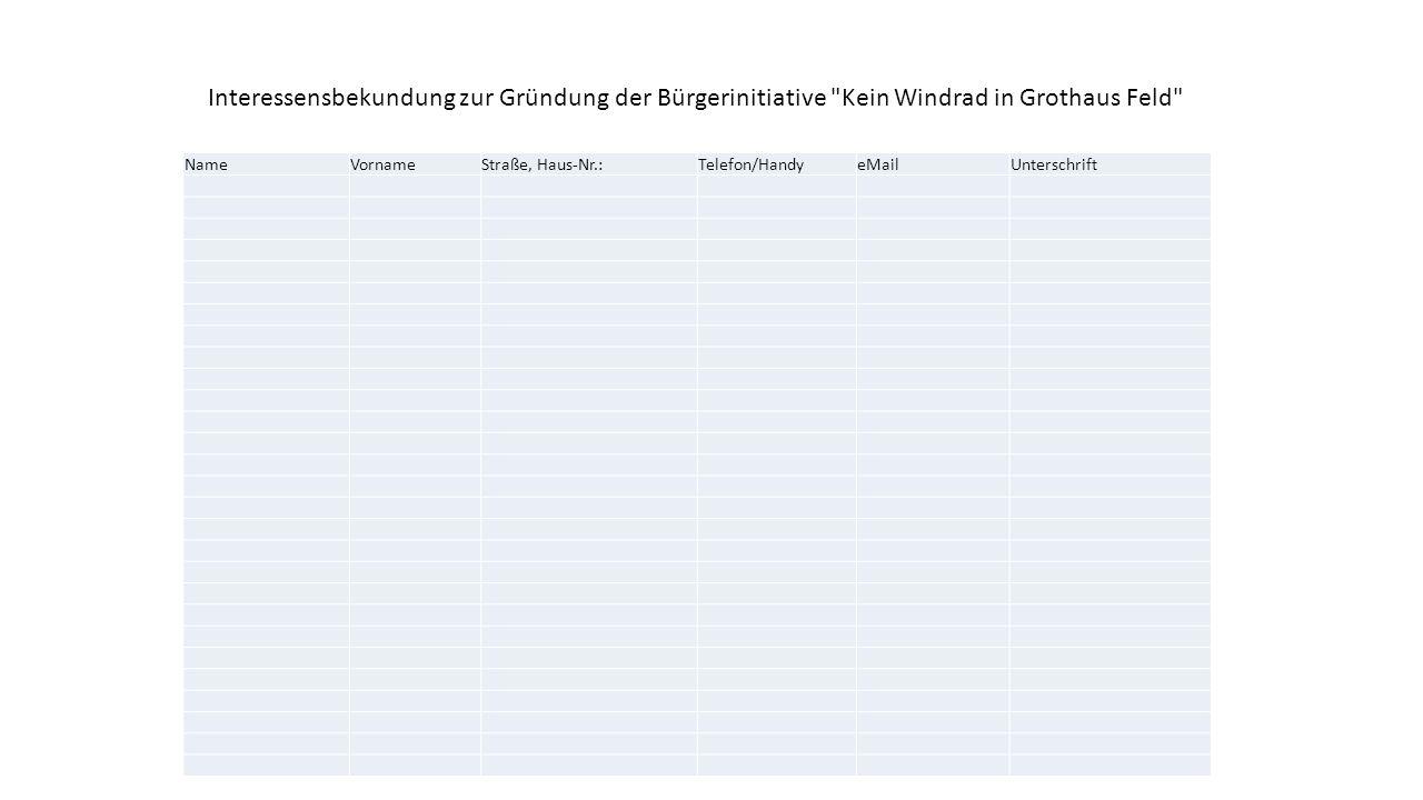 NameVornameStraße, Haus-Nr.:Telefon/HandyeMailUnterschrift Interessensbekundung zur Gründung der Bürgerinitiative Kein Windrad in Grothaus Feld