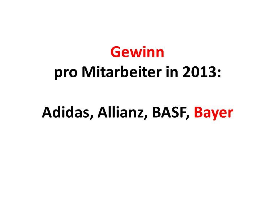 Gewinn pro Mitarbeiter in 2013: Adidas, Allianz, BASF, Bayer