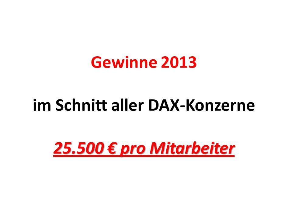25.500 € pro Mitarbeiter Gewinne 2013 im Schnitt aller DAX-Konzerne 25.500 € pro Mitarbeiter