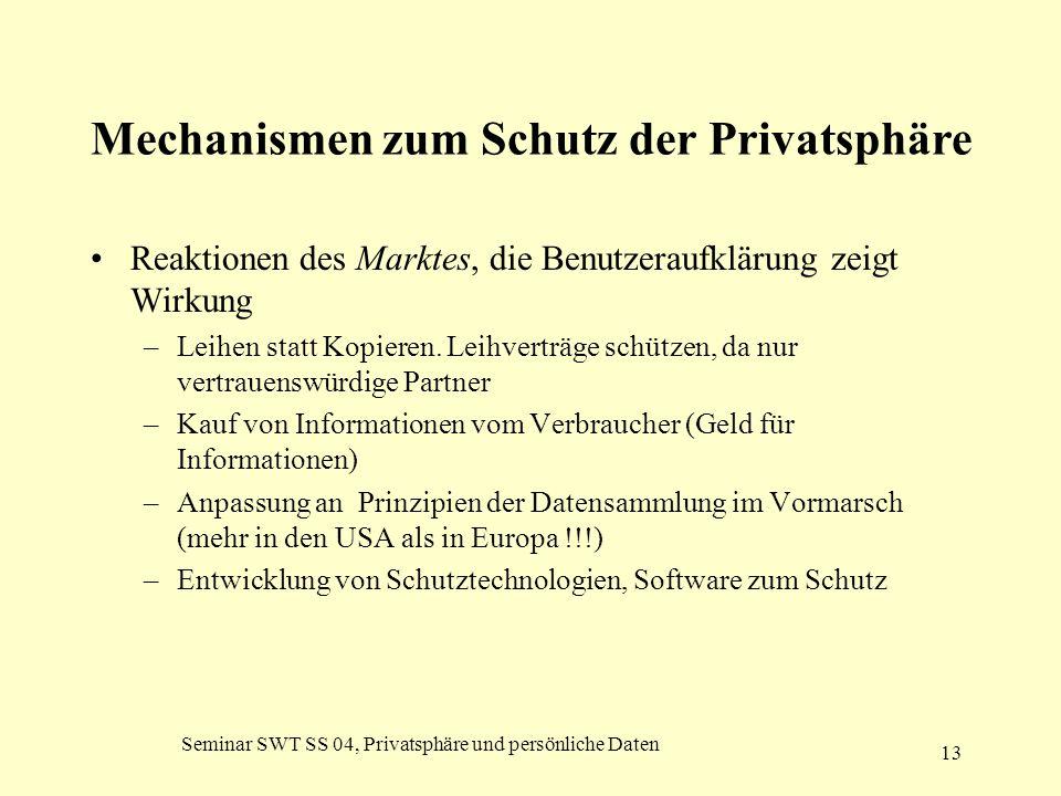 Seminar SWT SS 04, Privatsphäre und persönliche Daten 13 Mechanismen zum Schutz der Privatsphäre Reaktionen des Marktes, die Benutzeraufklärung zeigt