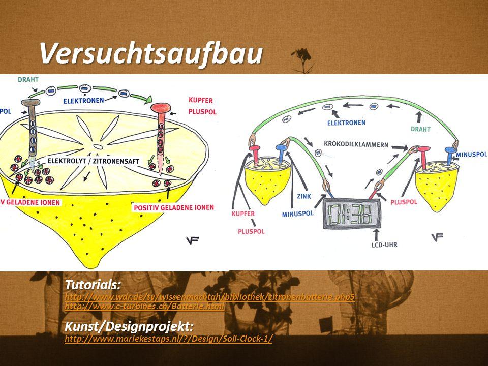 Versuchtsaufbau Tutorials: http://www.wdr.de/tv/wissenmachtah/bibliothek/zitronenbatterie.php5 http://www.c-turbines.ch/Batterie.html Kunst/Designprojekt: http://www.mariekestaps.nl/ /Design/Soil-Clock-1/