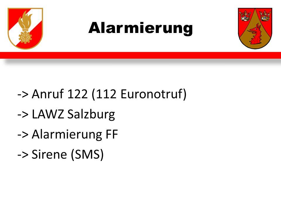 Alarmierung -> Anruf 122 (112 Euronotruf) -> LAWZ Salzburg -> Alarmierung FF -> Sirene (SMS)