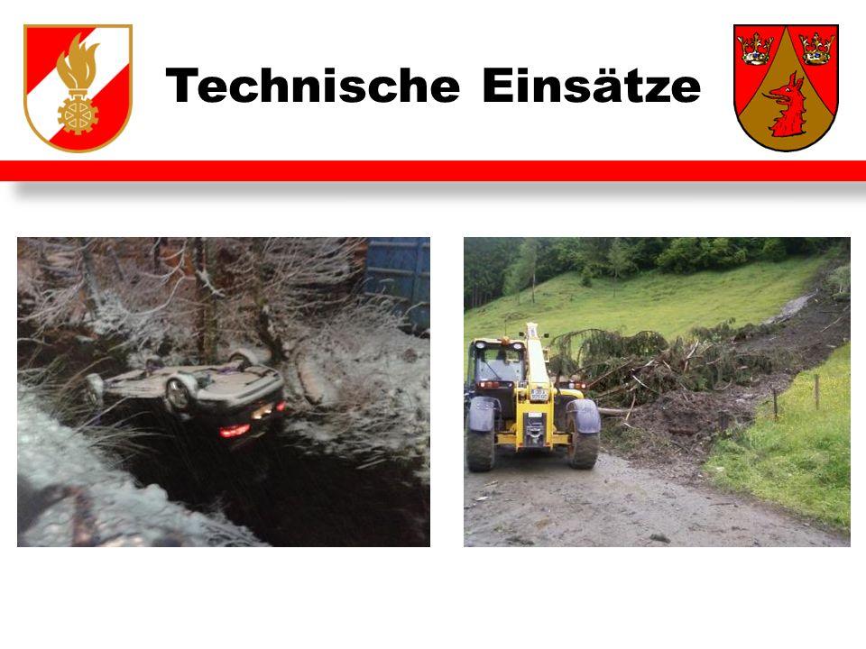 Technische Einsätze