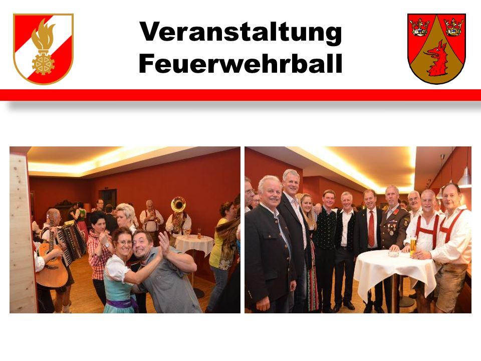 Veranstaltung Feuerwehrball