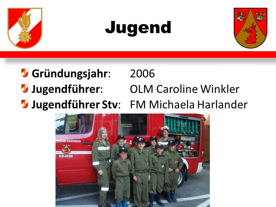 Gründungsjahr:2006 Jugendführer:OLM Caroline Winkler Jugendführer Stv:FM Michaela Harlander