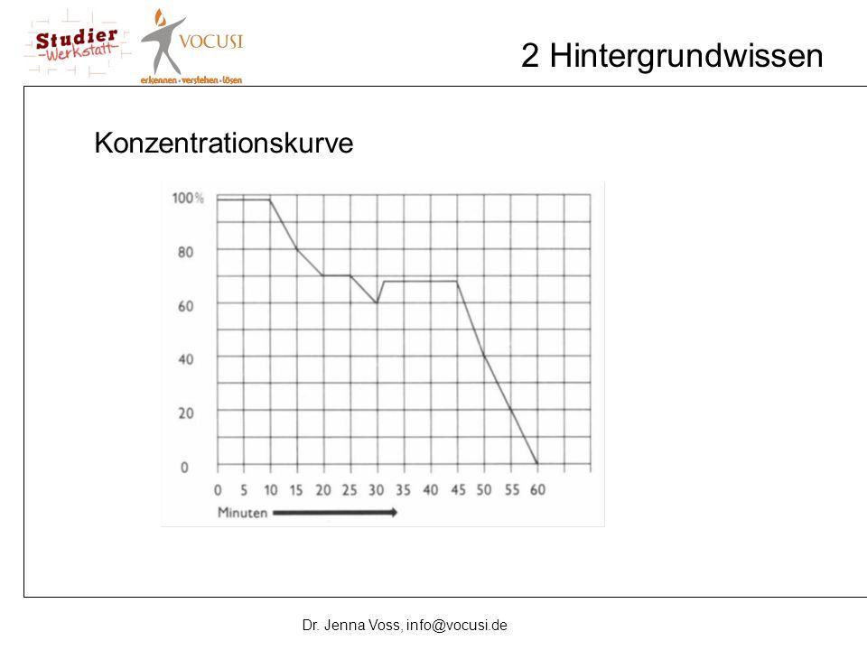 2 Hintergrundwissen Konzentrationskurve Dr. Jenna Voss, info@vocusi.de