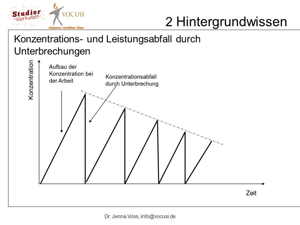 2 Hintergrundwissen Konzentrations- und Leistungsabfall durch Unterbrechungen Dr. Jenna Voss, info@vocusi.de