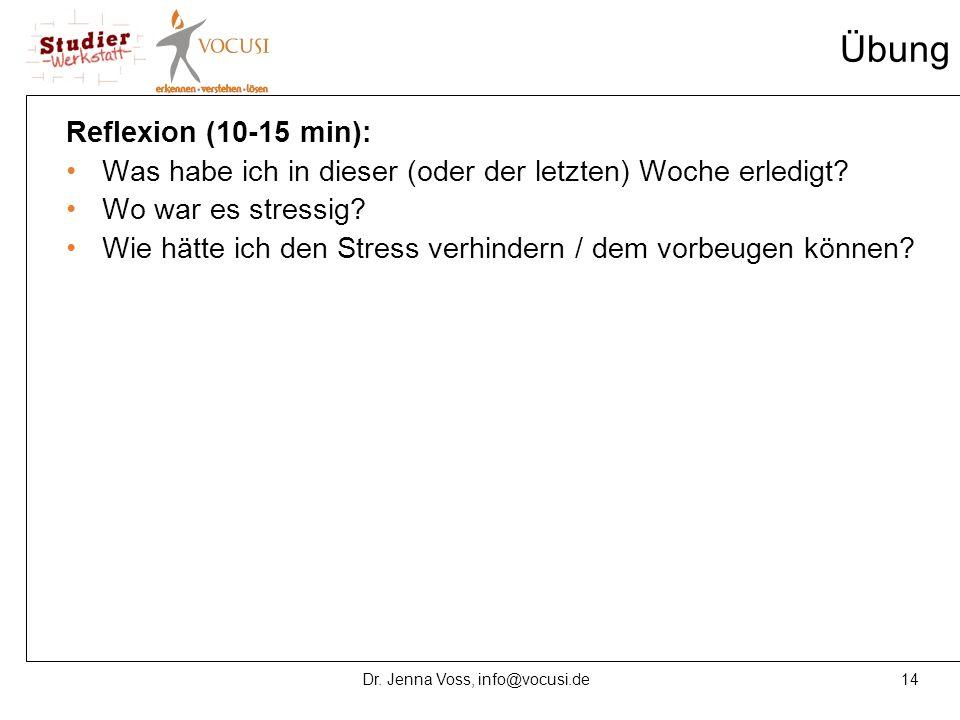 14Dr. Jenna Voss, info@vocusi.de Übung Reflexion (10-15 min): Was habe ich in dieser (oder der letzten) Woche erledigt? Wo war es stressig? Wie hätte