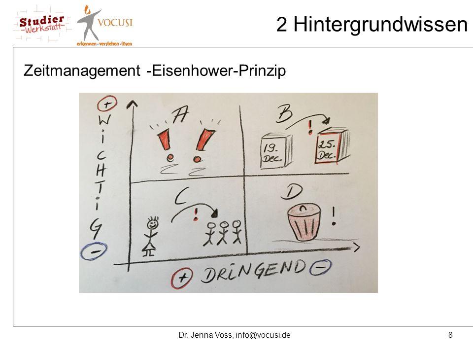 8Dr. Jenna Voss, info@vocusi.de 2 Hintergrundwissen Zeitmanagement -Eisenhower-Prinzip